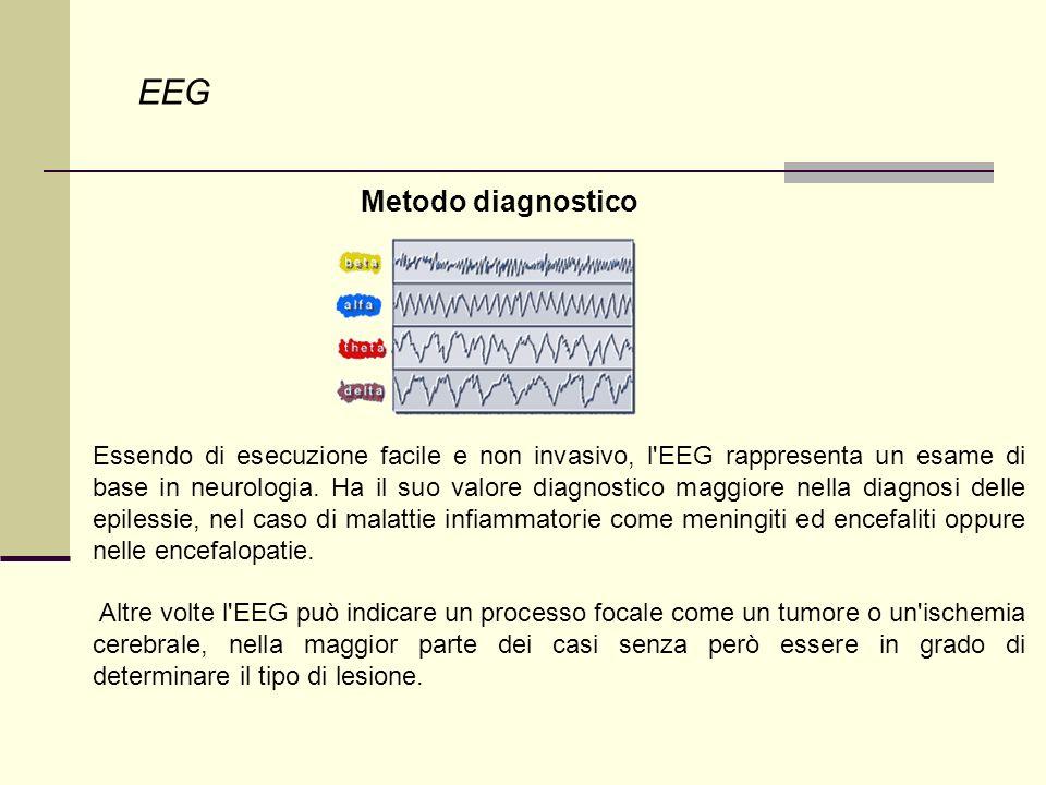 EEG: Sistema Internazionale 10-20 Gli elettrodi vengono applicati in base a coordinate standard, il cosiddetto Sistema Internazionale 10-20 introdotto dalla International Federation of Electroencephalography nel 1958.