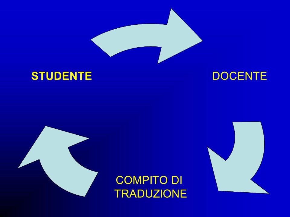 DOCENTE COMPITO DI TRADUZIONE STUDENTE