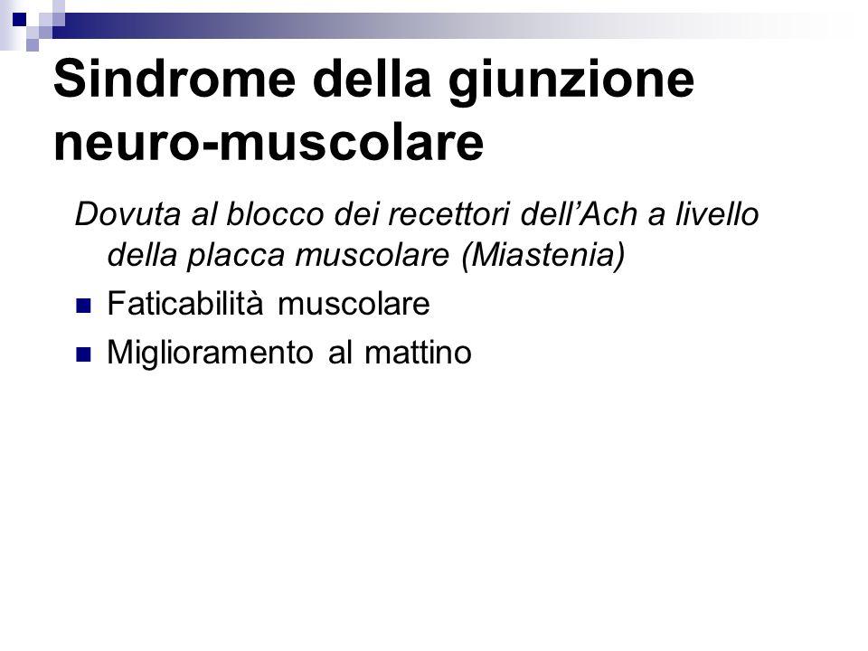 Sindrome della giunzione neuro-muscolare Dovuta al blocco dei recettori dellAch a livello della placca muscolare (Miastenia) Faticabilità muscolare Mi