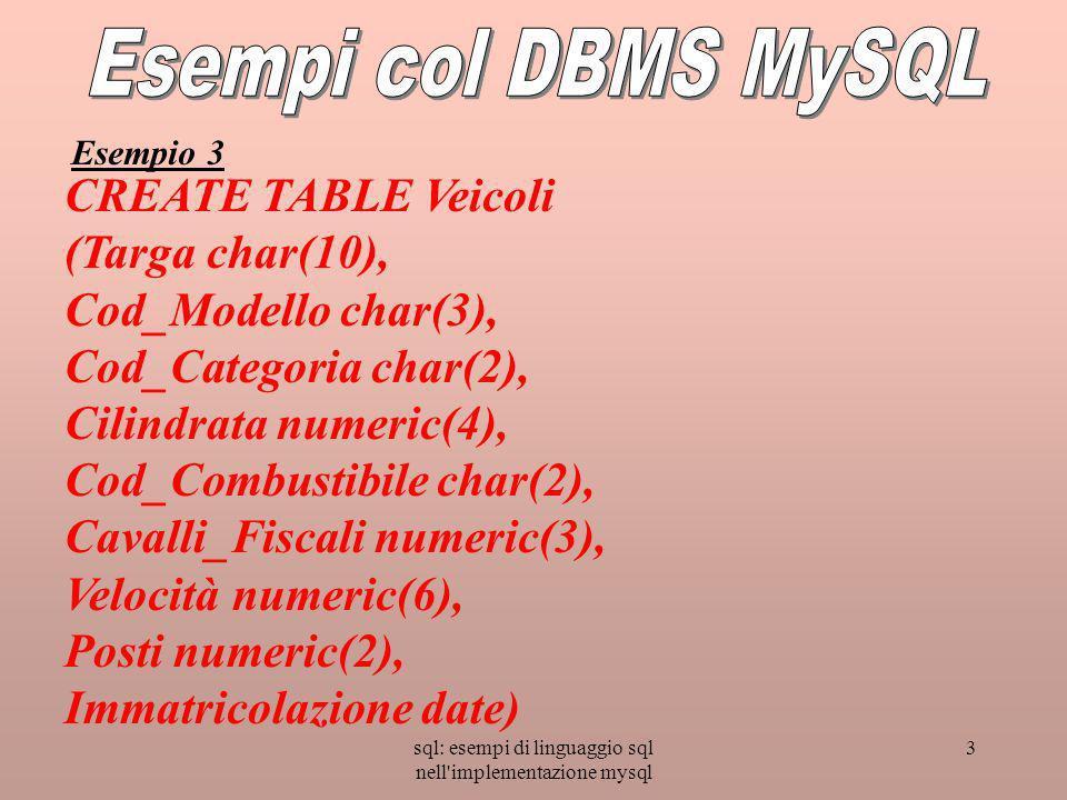 sql: esempi di linguaggio sql nell implementazione mysql 3 CREATE TABLE Veicoli (Targa char(10), Cod_Modello char(3), Cod_Categoria char(2), Cilindrata numeric(4), Cod_Combustibile char(2), Cavalli_Fiscali numeric(3), Velocità numeric(6), Posti numeric(2), Immatricolazione date) Esempio 3