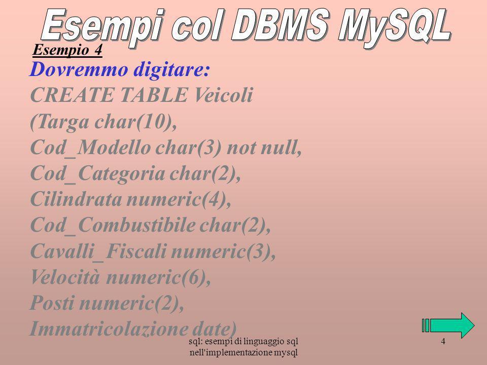 sql: esempi di linguaggio sql nell'implementazione mysql 4 Dovremmo digitare: CREATE TABLE Veicoli (Targa char(10), Cod_Modello char(3) not null, Cod_