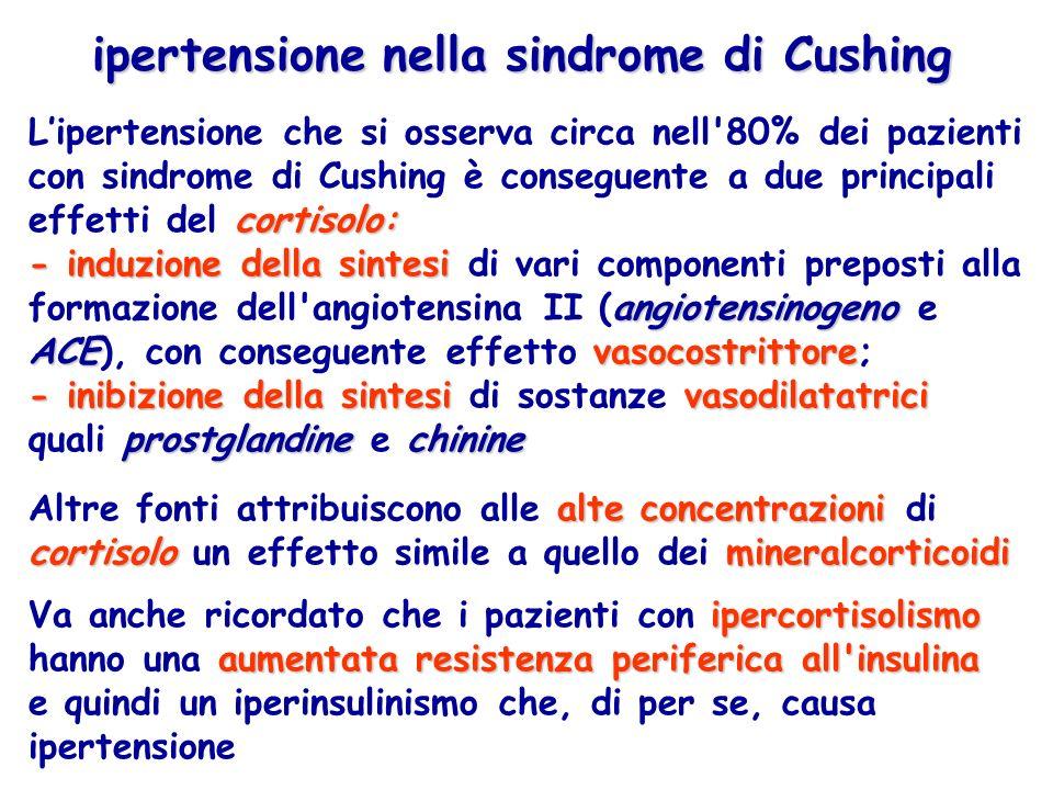 cortisolo: Lipertensione che si osserva circa nell'80% dei pazienti con sindrome di Cushing è conseguente a due principali effetti del cortisolo: - in