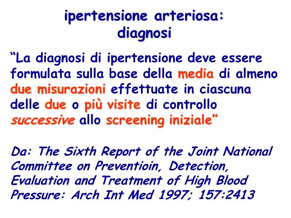 media due misurazioni duepiù visite successive screening iniziale La diagnosi di ipertensione deve essere formulata sulla base della media di almeno d