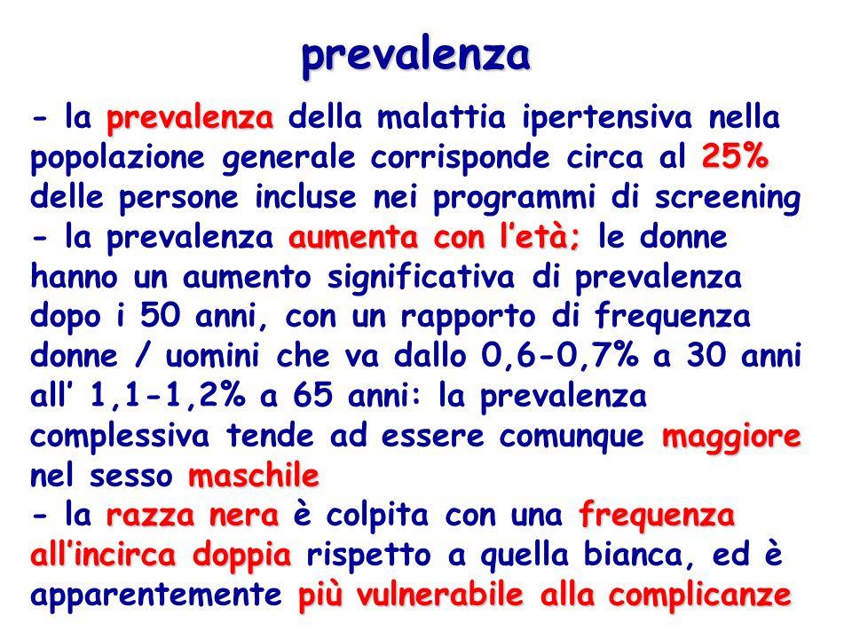 prevalenza 25% - la prevalenza della malattia ipertensiva nella popolazione generale corrisponde circa al 25% delle persone incluse nei programmi di s