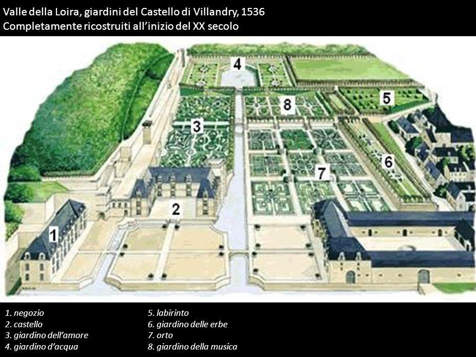 1. negozio 5. labirinto 2. castello 6. giardino delle erbe 3. giardino dellamore 7. orto 4. giardino dacqua 8. giardino della musica Valle della Loira