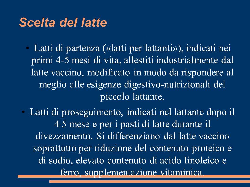 Scelta del latte Latti di partenza («latti per lattanti»), indicati nei primi 4-5 mesi di vita, allestiti industrialmente dal latte vaccino, modificat