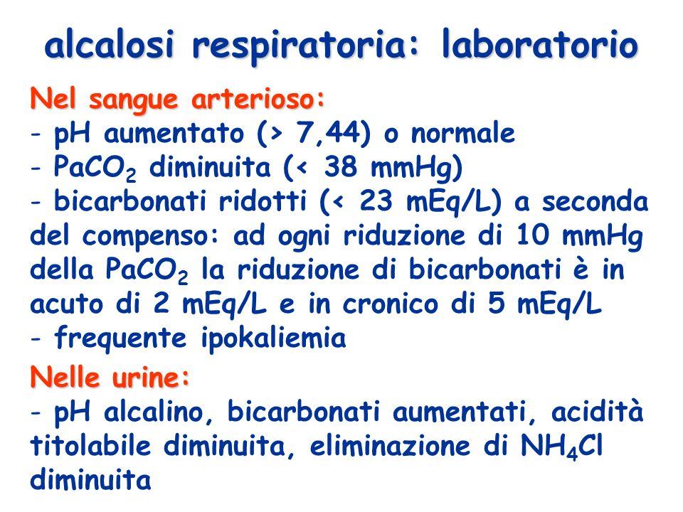 Nel sangue arterioso: - pH aumentato (> 7,44) o normale - PaCO 2 diminuita (< 38 mmHg) - bicarbonati ridotti (< 23 mEq/L) a seconda del compenso: ad o