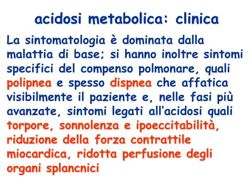 acidosi metabolica: clinica polipneadispnea torpore, sonnolenza e ipoeccitabilità, riduzione della forza contrattile miocardica, ridotta perfusione de