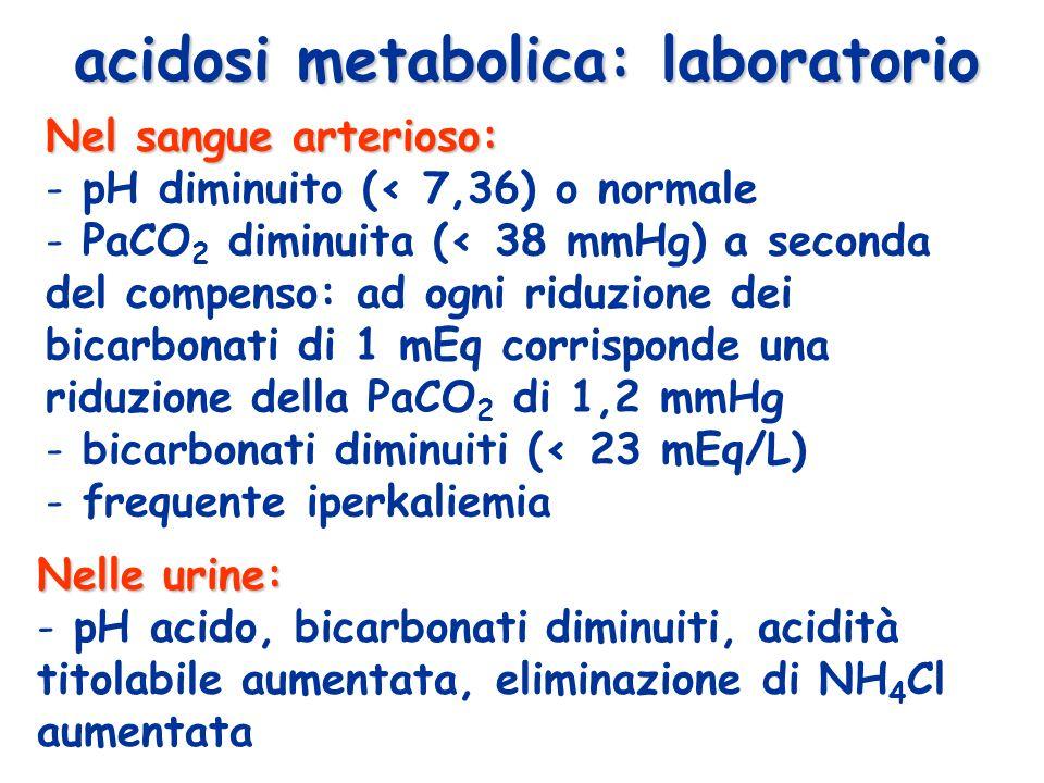 Nel sangue arterioso: - pH diminuito (< 7,36) o normale - PaCO 2 diminuita (< 38 mmHg) a seconda del compenso: ad ogni riduzione dei bicarbonati di 1
