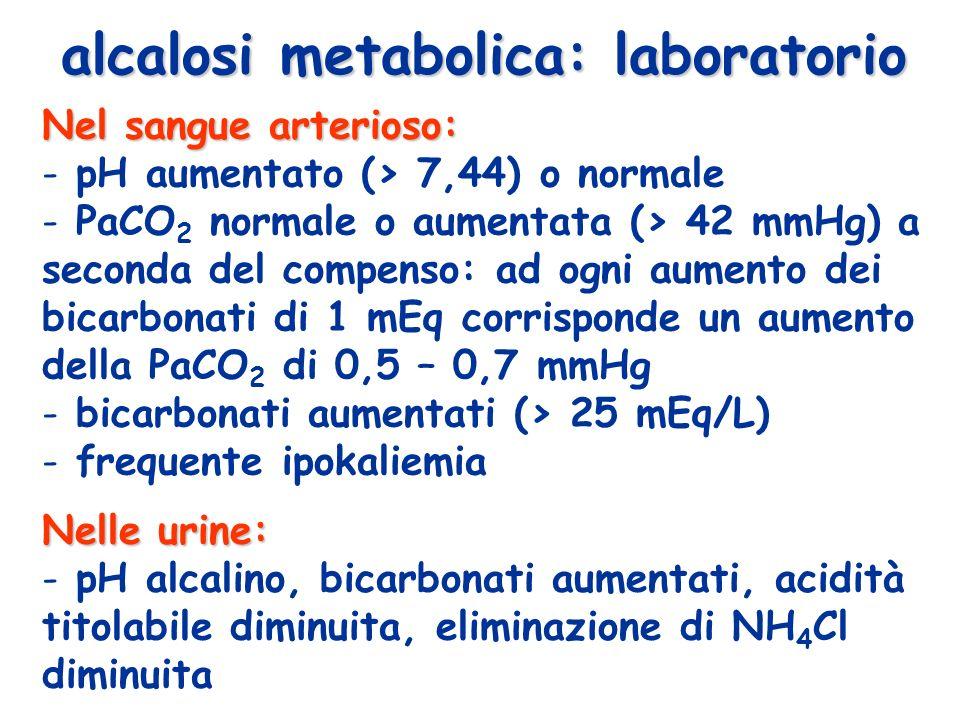 Nel sangue arterioso: - pH aumentato (> 7,44) o normale - PaCO 2 normale o aumentata (> 42 mmHg) a seconda del compenso: ad ogni aumento dei bicarbona