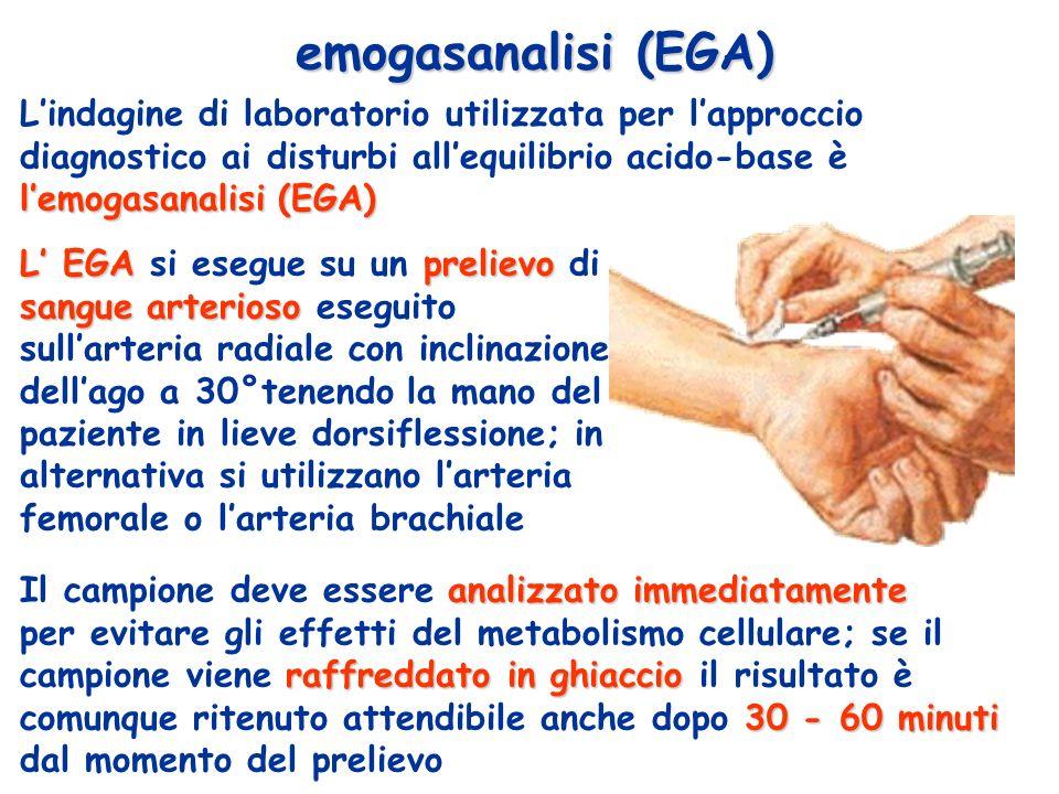 lemogasanalisi (EGA) Lindagine di laboratorio utilizzata per lapproccio diagnostico ai disturbi allequilibrio acido-base è lemogasanalisi (EGA) emogas