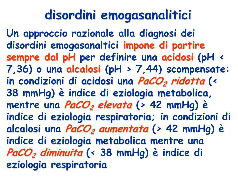 impone di partire sempre dal pHacidosi alcalosi acidosiPaCO 2 ridotta eziologia metabolica PaCO 2 elevata eziologia respiratoria alcalosiPaCO 2 aument
