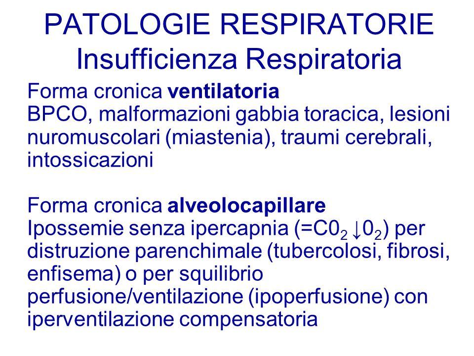 Forma cronica ventilatoria BPCO, malformazioni gabbia toracica, lesioni nuromuscolari (miastenia), traumi cerebrali, intossicazioni Forma cronica alve