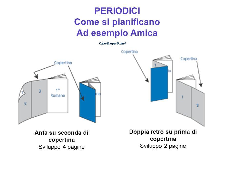 Fonte: Censis - I media che vorrei 4° report sulla comunicazione in Italia, Ottobre 04 Per parlare di periodici che parole usa.