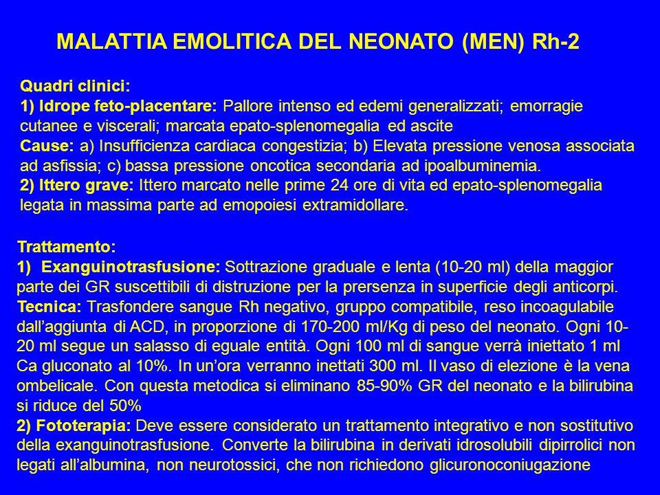 MALATTIA EMOLITICA DEL NEONATO (MEN) Rh-2 Quadri clinici: 1) Idrope feto-placentare: Pallore intenso ed edemi generalizzati; emorragie cutanee e visce