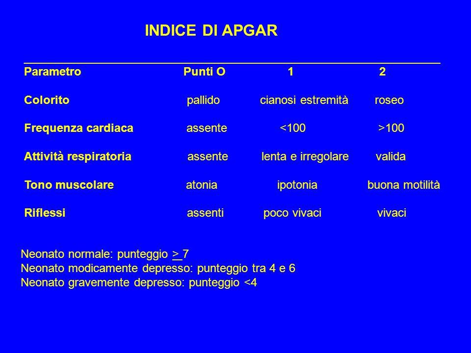 MALATTIA EMOLITICA DEL NEONATO (MEN) Rh-2 Quadri clinici: 1) Idrope feto-placentare: Pallore intenso ed edemi generalizzati; emorragie cutanee e viscerali; marcata epato-splenomegalia ed ascite Cause: a) Insufficienza cardiaca congestizia; b) Elevata pressione venosa associata ad asfissia; c) bassa pressione oncotica secondaria ad ipoalbuminemia.