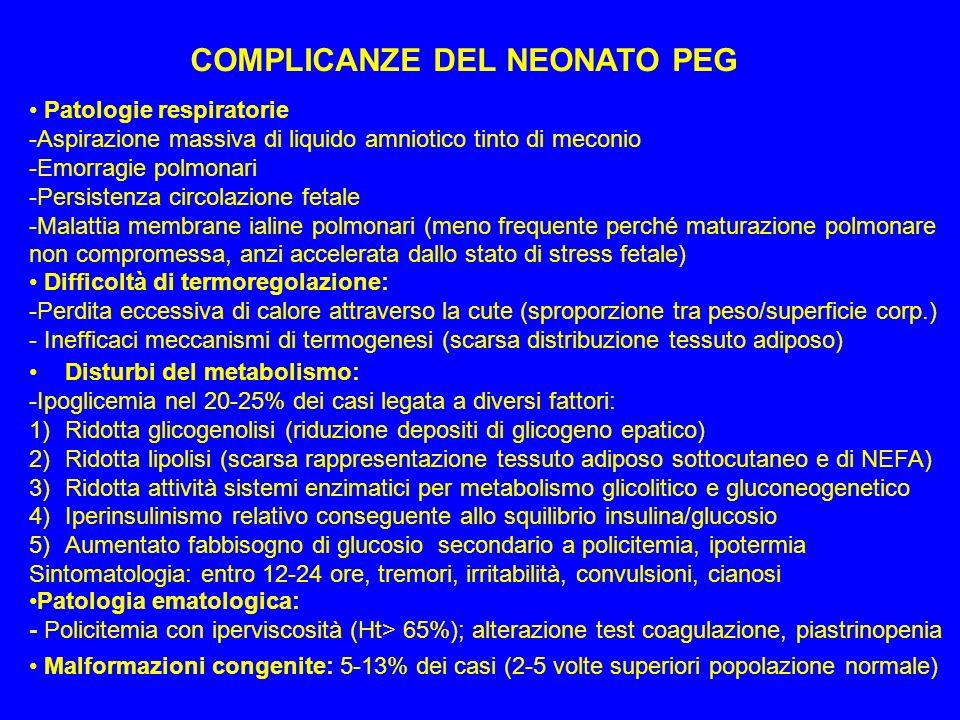 COMPLICANZE DEL NEONATO PEG Patologie respiratorie -Aspirazione massiva di liquido amniotico tinto di meconio -Emorragie polmonari -Persistenza circol