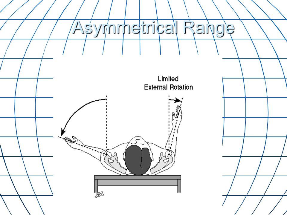 Asymmetrical Range Asymmetrical Range