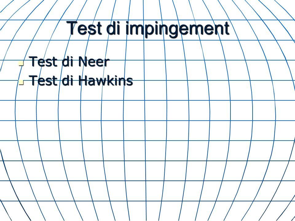 Test di impingement Test di Neer Test di Neer Test di Hawkins Test di Hawkins