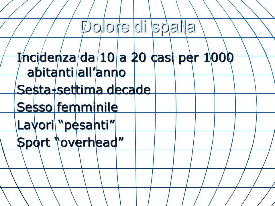 Dolore di spalla Incidenza da 10 a 20 casi per 1000 abitanti allanno Sesta-settima decade Sesso femminile Lavori pesanti Sport overhead