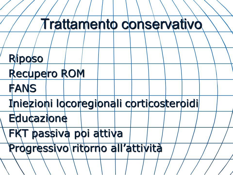 Trattamento conservativo Riposo Recupero ROM FANS Iniezioni locoregionali corticosteroidi Educazione FKT passiva poi attiva Progressivo ritorno allatt