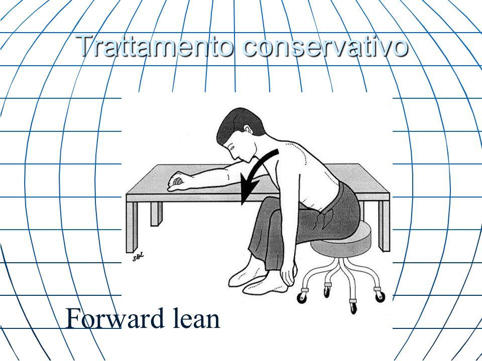 Trattamento conservativo Forward lean