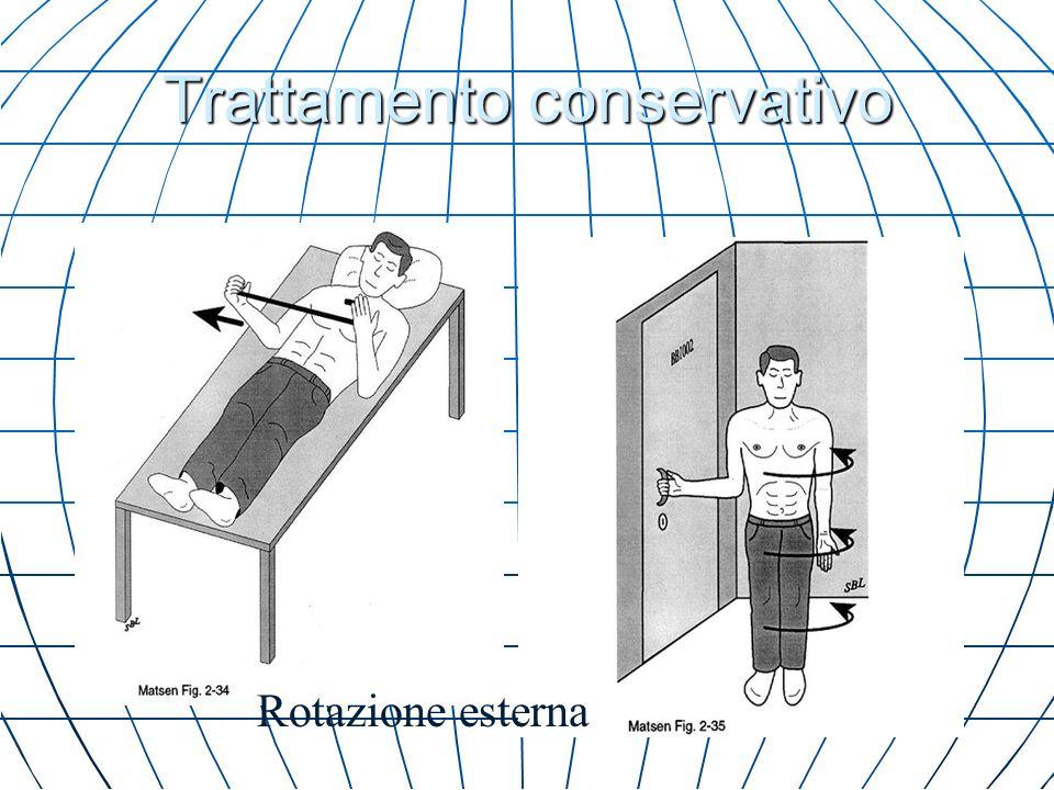 Trattamento conservativo Rotazione esterna