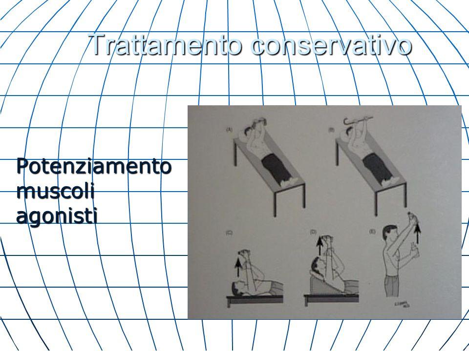 Trattamento conservativo Potenziamento muscoli agonisti