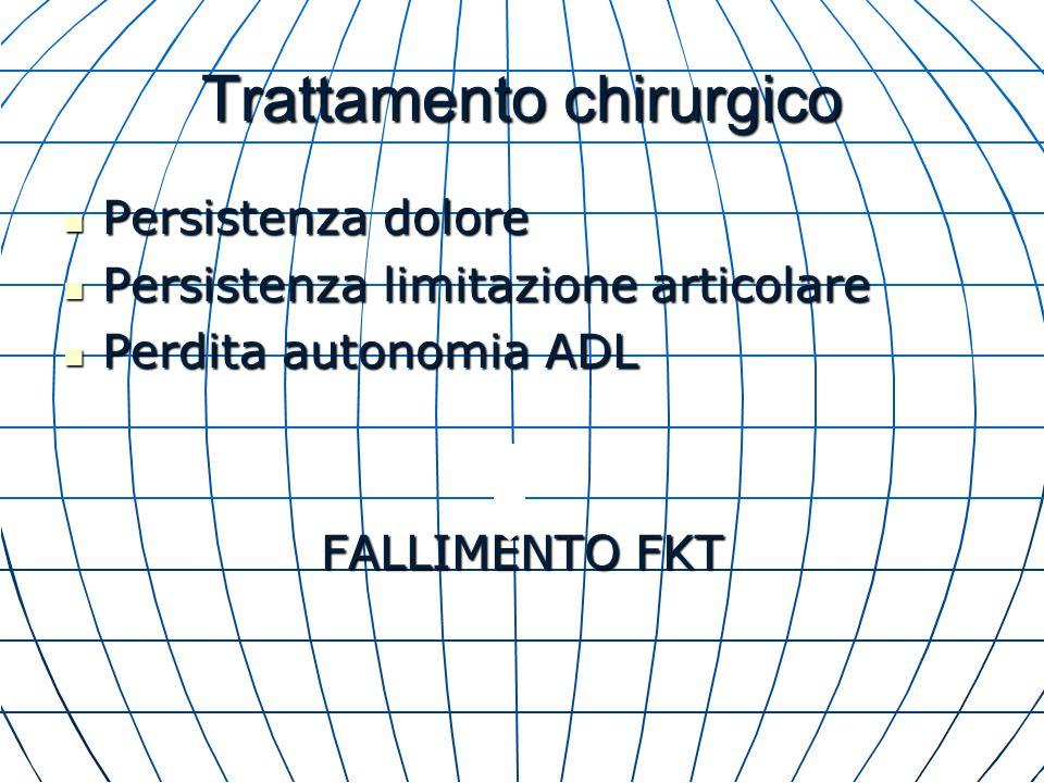 Trattamento chirurgico Persistenza dolore Persistenza dolore Persistenza limitazione articolare Persistenza limitazione articolare Perdita autonomia A