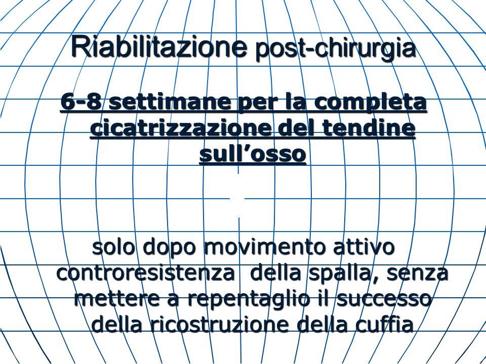 Riabilitazione post-chirurgia 6-8 settimane per la completa cicatrizzazione del tendine sullosso solo dopo movimento attivo controresistenza della spa