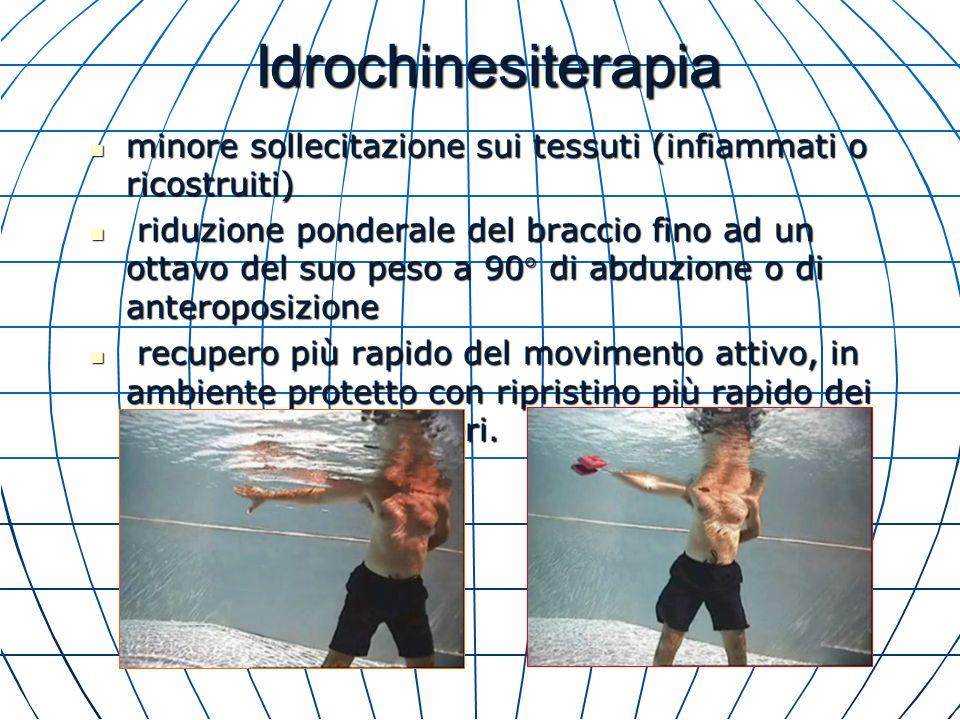Idrochinesiterapia minore sollecitazione sui tessuti (infiammati o ricostruiti) minore sollecitazione sui tessuti (infiammati o ricostruiti) riduzione