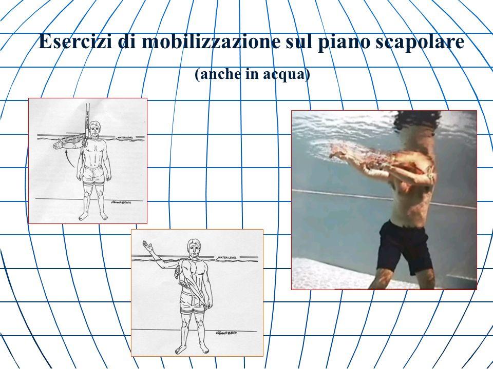Esercizi di mobilizzazione sul piano scapolare (anche in acqua)