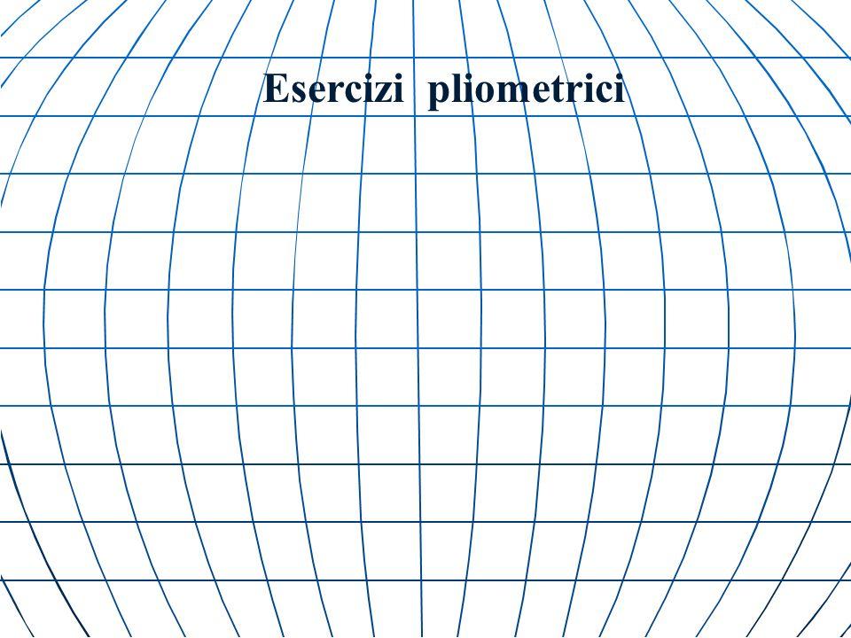Esercizi pliometrici