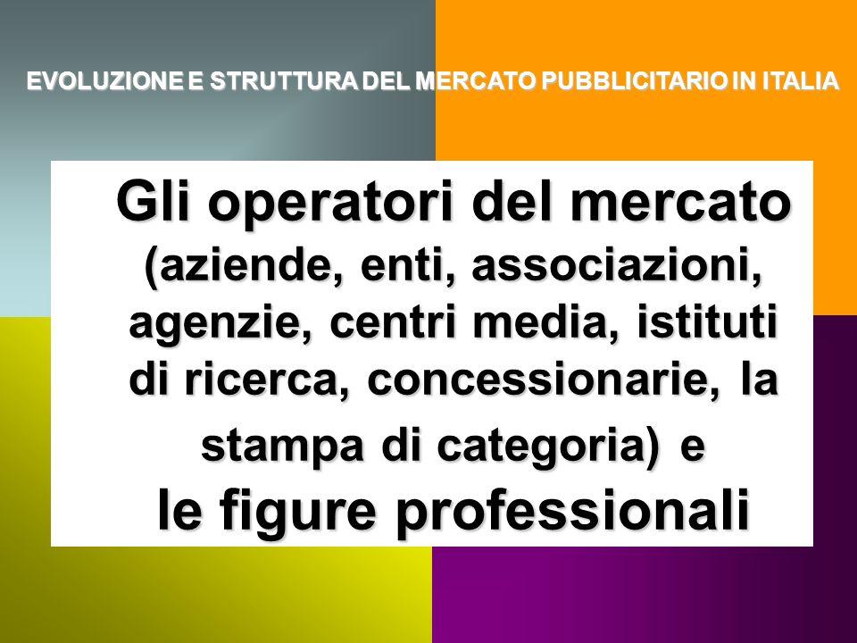 EVOLUZIONE E STRUTTURA DEL MERCATO PUBBLICITARIO IN ITALIA Gli operatori del mercato (aziende, enti, associazioni, agenzie, centri media, istituti di