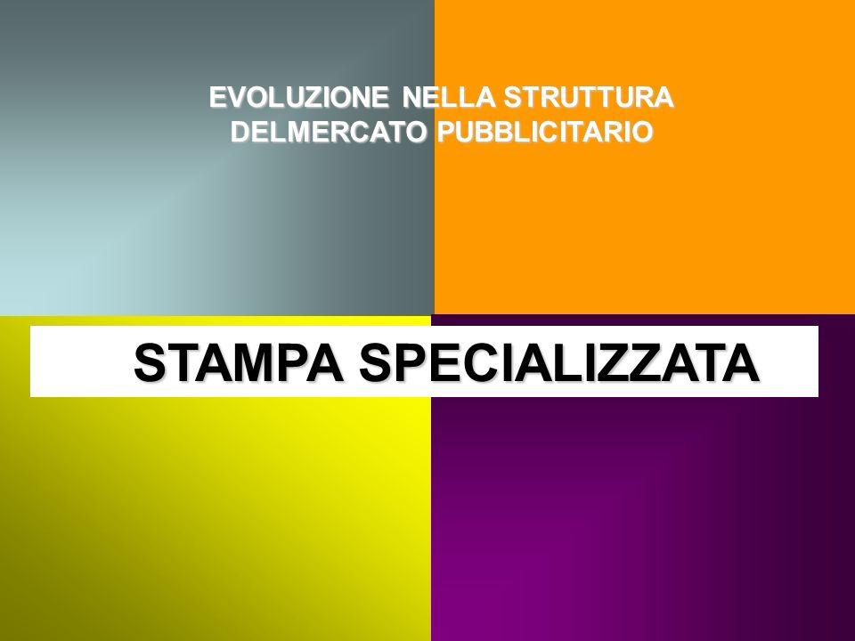 EVOLUZIONE NELLA STRUTTURA DELMERCATO PUBBLICITARIO STAMPA SPECIALIZZATA