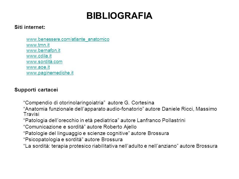 BIBLIOGRAFIA Siti internet: www.benessere.com/atlante_anatomico www.tmn.it www.bernafon.it www.cdila.it www.sordità.com www.aoe.it www.paginemediche.i