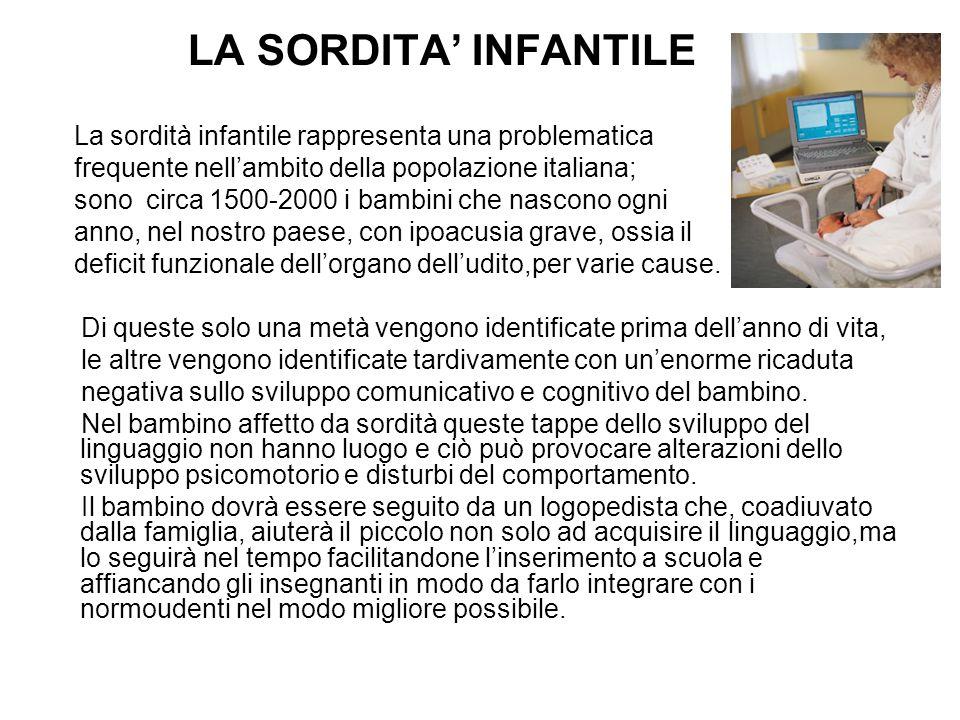 La sordità infantile rappresenta una problematica frequente nellambito della popolazione italiana; sono circa 1500-2000 i bambini che nascono ogni ann