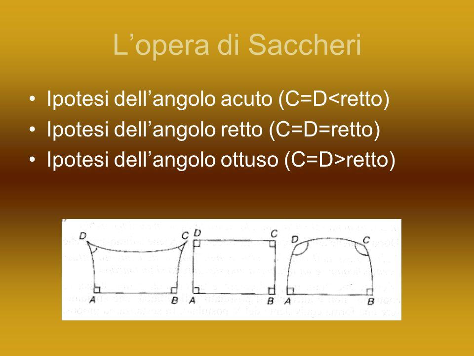 Lopera di Saccheri Ipotesi dellangolo acuto (C=D<retto) Ipotesi dellangolo retto (C=D=retto) Ipotesi dellangolo ottuso (C=D>retto)