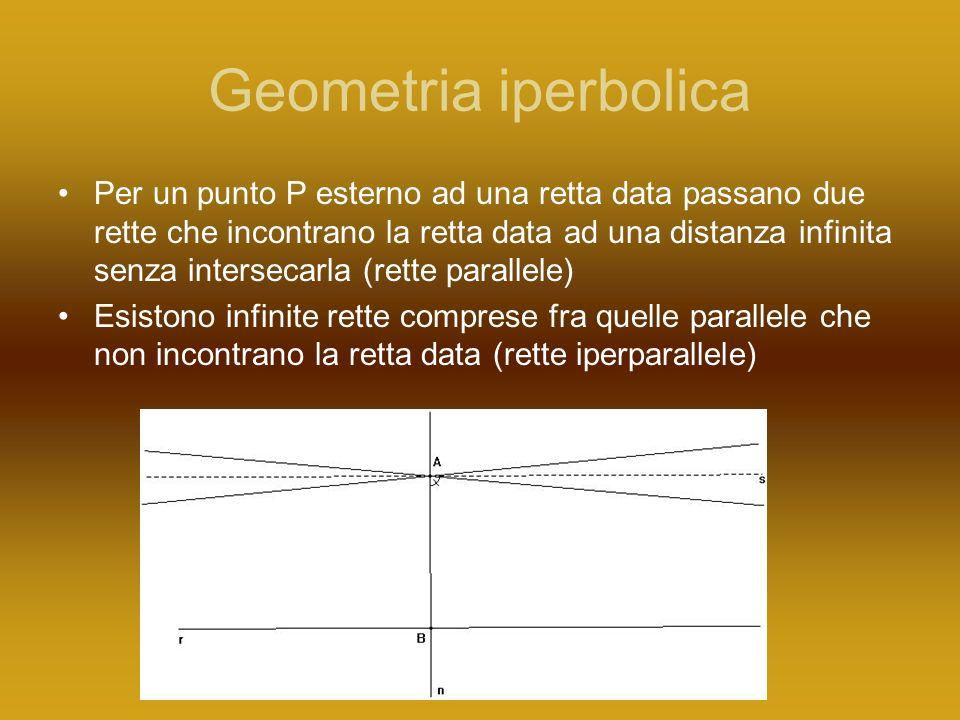 Geometria iperbolica Per un punto P esterno ad una retta data passano due rette che incontrano la retta data ad una distanza infinita senza intersecar