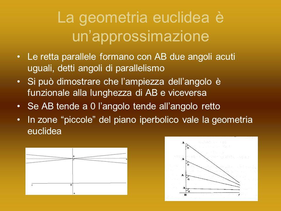 La geometria euclidea è unapprossimazione Le retta parallele formano con AB due angoli acuti uguali, detti angoli di parallelismo Si può dimostrare ch