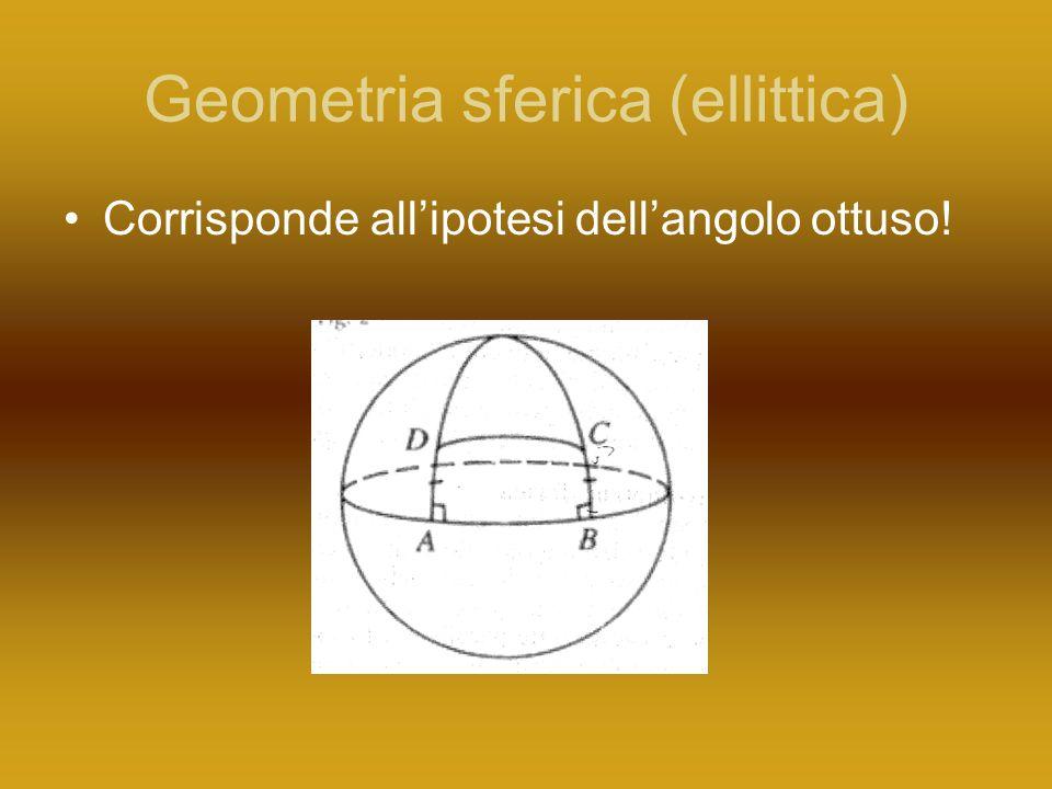 Geometria sferica (ellittica) Corrisponde allipotesi dellangolo ottuso!