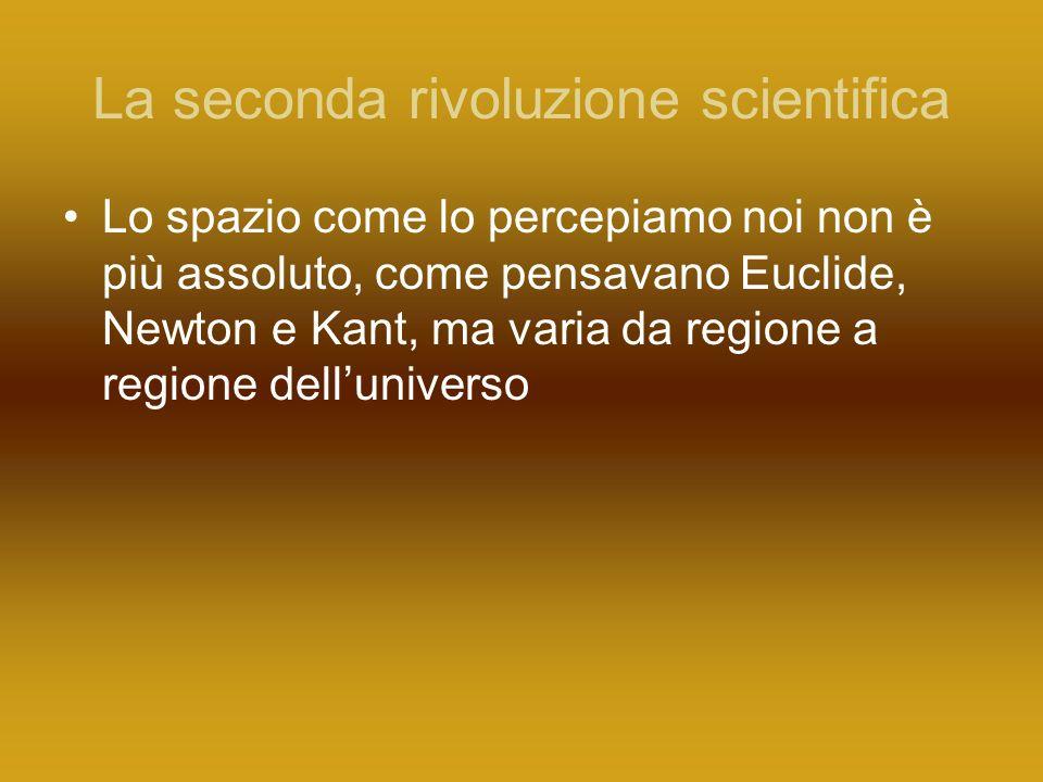 La seconda rivoluzione scientifica Lo spazio come lo percepiamo noi non è più assoluto, come pensavano Euclide, Newton e Kant, ma varia da regione a r
