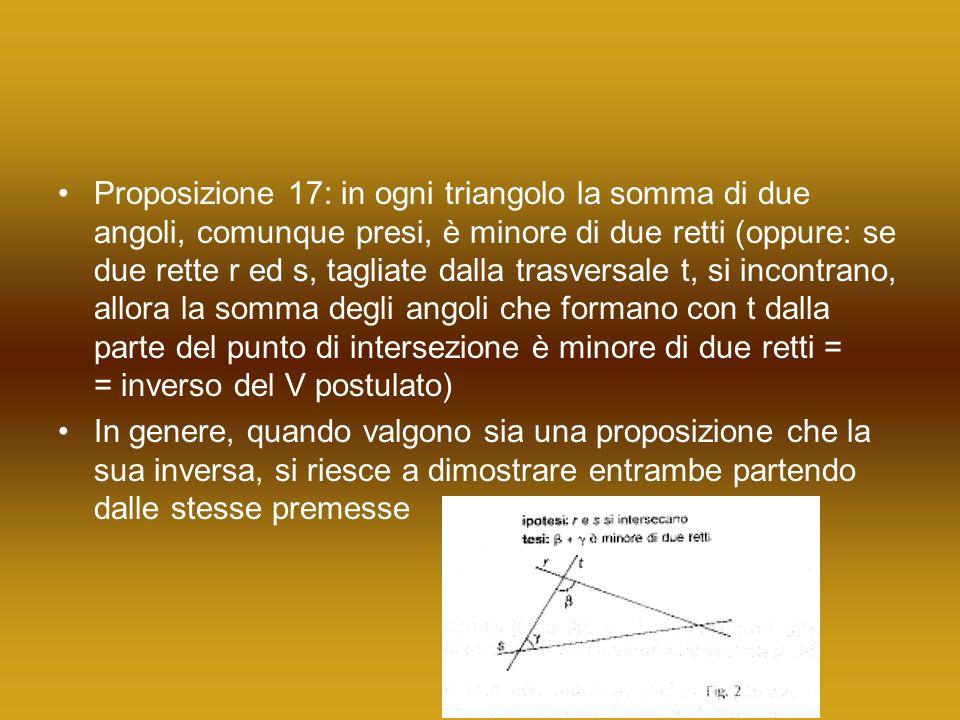 Proposizione 27: se due rette r ed s formano con una trasversale t due angoli coniugati interni la cui somma è due retti, allora r ed s sono parallele Proposizione 29: se r ed s sono parallele, allora formano con una trasversale t angoli coniugati interni uguali (interviene il V postulato) Proposizione 32: in ogni triangolo, se si prolunga uno dei lati, langolo esterno è uguale alla somma dei due angoli interni ed opposti, e la somma dei tre angoli interni è uguale a due retti (interviene la proposizione 29)