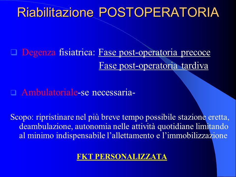 Riabilitazione POSTOPERATORIA Degenza fisiatrica: Fase post-operatoria precoce Fase post-operatoria tardiva Ambulatoriale-se necessaria- Scopo: ripris