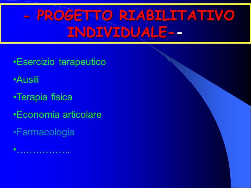 - PROGETTO RIABILITATIVO INDIVIDUALE-- - PROGETTO RIABILITATIVO INDIVIDUALE-- Esercizio terapeutico Ausili Terapia fisica Economia articolare Farmacol