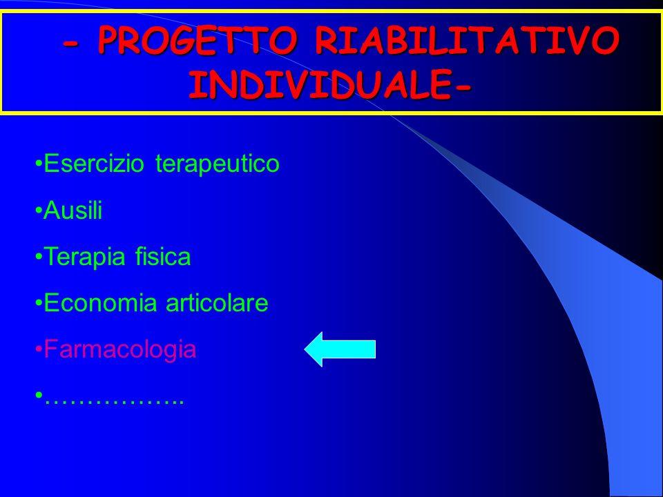 - PROGETTO RIABILITATIVO INDIVIDUALE- - PROGETTO RIABILITATIVO INDIVIDUALE- Esercizio terapeutico Ausili Terapia fisica Economia articolare Farmacolog