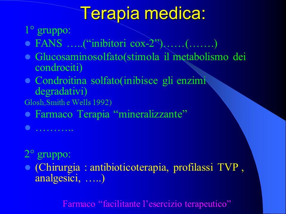 Terapia medica: 1° gruppo: FANS …..(inibitori cox-2)……(…….) Glucosaminosolfato(stimola il metabolismo dei condrociti) Condroitina solfato(inibisce gli enzimi degradativi) Glosh,Smith e Wells 1992) Farmaco Terapia mineralizzante ………..