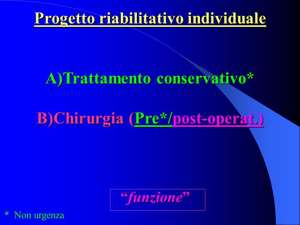 Progetto riabilitativo individuale A)Trattamento conservativo* B)Chirurgia (Pre*/post-operat.) funzionefunzione * Non urgenza