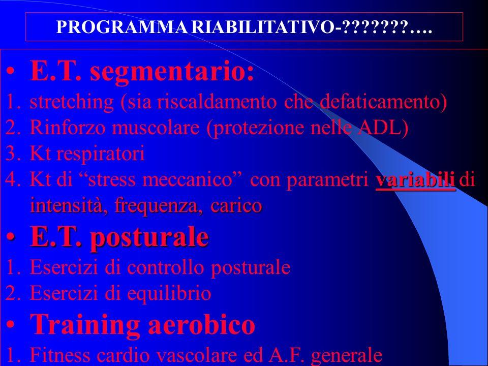 PROGRAMMA RIABILITATIVO-???????…. E.T. segmentario: 1.stretching (sia riscaldamento che defaticamento) 2.Rinforzo muscolare (protezione nelle ADL) 3.K