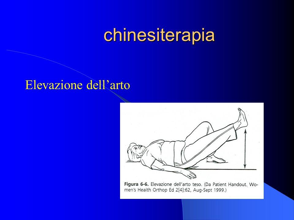 chinesiterapia Elevazione dellarto